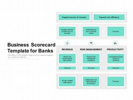Business Scorecard Template For Banks