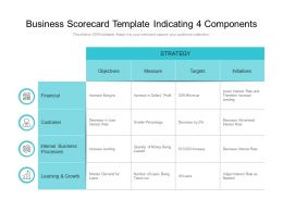 Business Scorecard Template Indicating 4 Components