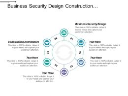 Business Security Design Construction Architecture Plan Do Check Act