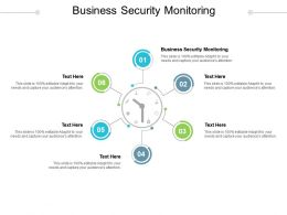 Business Security Monitoring Ppt Powerpoint Presentation Summary Inspiration Cpb