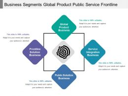 Business Segments Global Product Public Service Frontline