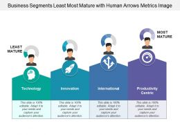 Business Segments Least Most Mature With Human Arrows Metrics Image