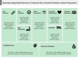 Business Segments Revenue Customer Key Activities Partners Value Proposition