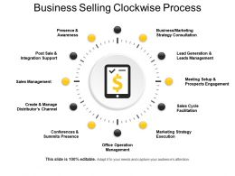 Business Selling Clockwise Process Powerpoint Slide Designs