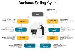 Business Selling Cycle Powerpoint Slide Designs Download