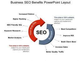 Business Seo Benefits Powerpoint Layout
