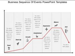 Business Sequence Of Events Powerpoint Templates