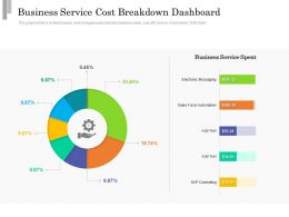 Business Service Cost Breakdown Dashboard