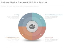 Business Service Framework Ppt Slide Template