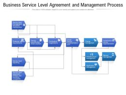 Business Service Level Agreement And Management Process
