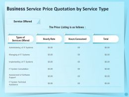 Business Service Price Quotation By Service Type Ppt File Display