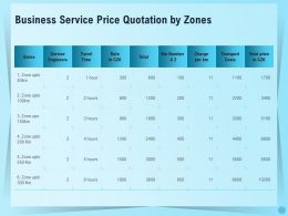 Business Service Price Quotation By Zones Ppt Inspiration