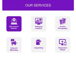Business Services B2B B2C Services Offerings Portfolio