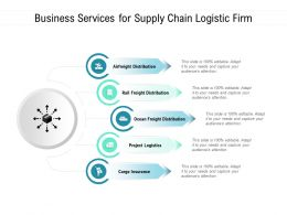 Business Services For Supply Chain Logistic Firm