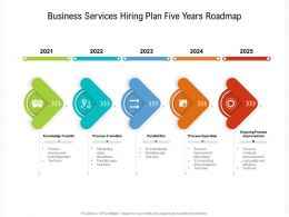 Business Services Hiring Plan Five Years Roadmap