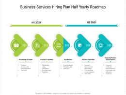 Business Services Hiring Plan Half Yearly Roadmap