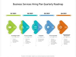 Business Services Hiring Plan Quarterly Roadmap