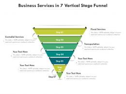 Business Services In 7 Vertical Stage Funnel