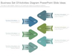 Business Set Of Activities Diagram Powerpoint Slide Ideas