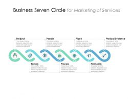 Business Seven Circle For Marketing Of Services