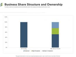 Business Share Structure And Ownership First Venture Capital Funding Ppt Ideas