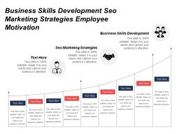 Business Skills Development Seo Marketing Strategies Employee Motivation