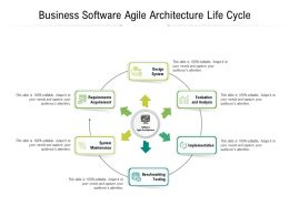Business Software Agile Architecture Life Cycle