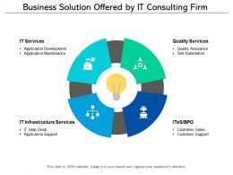 Business Solution Offered By It Consulting Firm