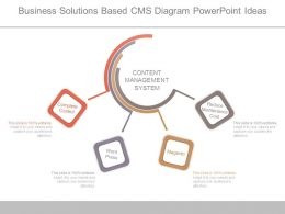 Business Solutions Based Cms Diagram Powerpoint Ideas