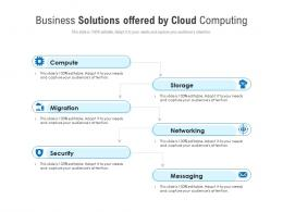 Business Solutions Offered By Cloud Computing