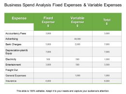 Business Spend Analysis Fixed Expenses And Variable Expenses
