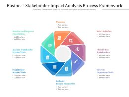 Business Stakeholder Impact Analysis Process Framework