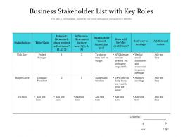 Business Stakeholder List With Key Roles