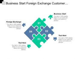 Business Start Foreign Exchange Customer Service Relationship Management Cpb