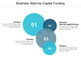 Business Start Up Capital Funding Ppt Powerpoint Presentation Gallery Templates Cpb