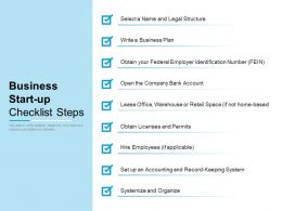 Business Start Up Checklist Steps