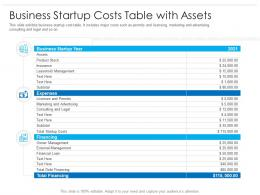 Business Startup Costs Table With Assets