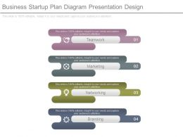 Business Startup Plan Diagram Presentation Design