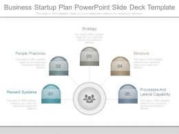Business Startup Plan Powerpoint Slide Deck Template