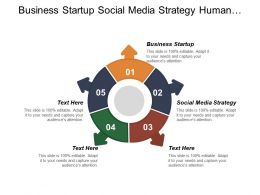 Business Startup Social Media Strategy Human Resource Challenges