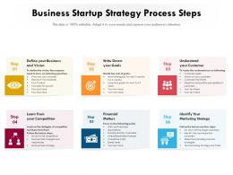 Business Startup Strategy Process Steps