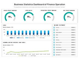Business Statistics Dashboard Of Finance Operation