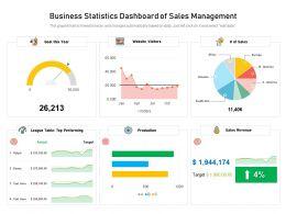 Business Statistics Dashboard Of Sales Management