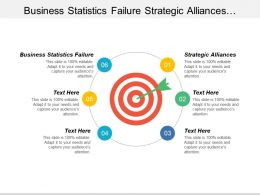 Business Statistics Failure Strategic Alliances Product Development Strategy Cpb