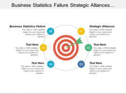 Business Statistics Failure Strategic Alliances Product Development Strategy Cpb