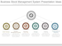 Business Stock Management System Presentation Ideas