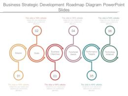 Business Strategic Development Roadmap Diagram Powerpoint Slides