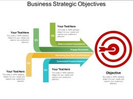 Business Strategic Objectives