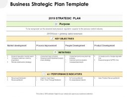 Business Strategic Plan Objectives Ppt Powerpoint Brochure