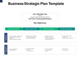 Business Strategic Plan People Development A749 Ppt Powerpoint Presentation Gallery Slide